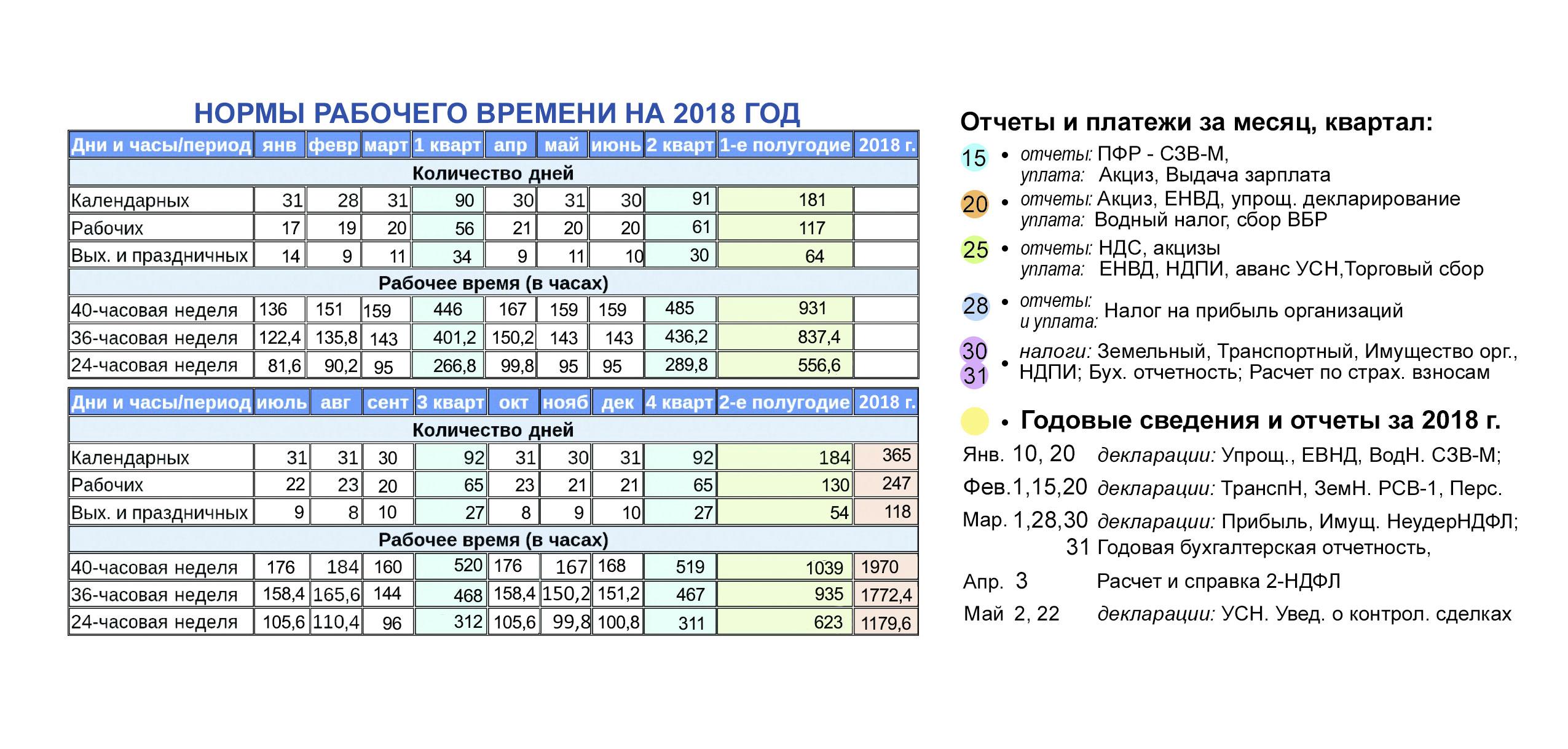 Смотреть Налог на прибыль 2019: ставка и сроки уплаты для юридических лиц, НВК в Украине, декларация видео