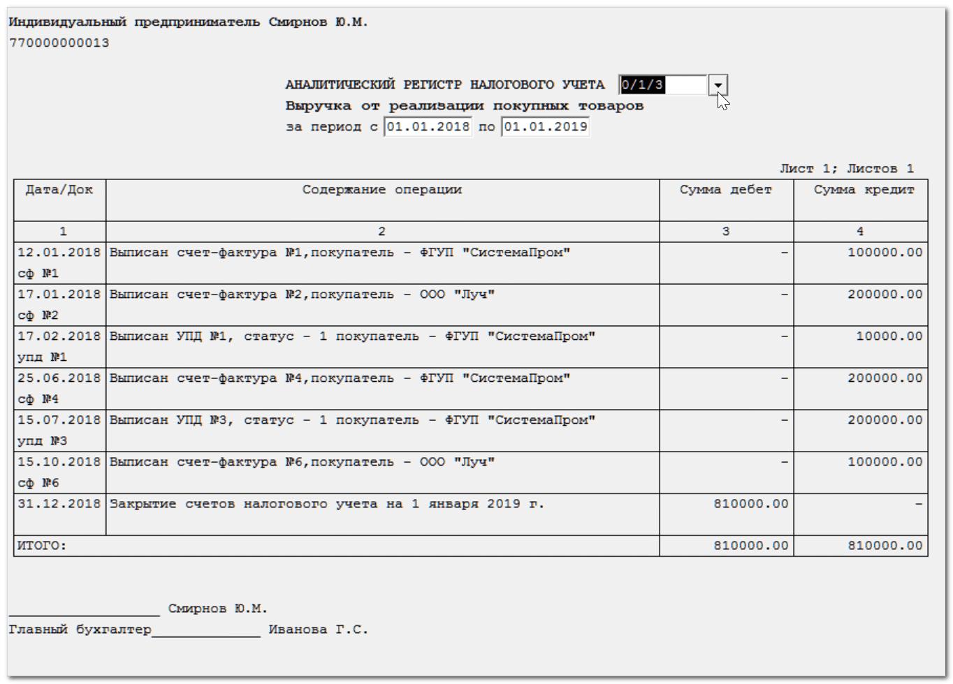 Бухгалтерия ип программа обязателен ли учредительный договор при регистрации ооо