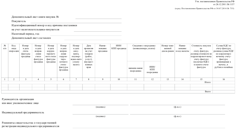 заполнение декларация ндс 2011 бланк