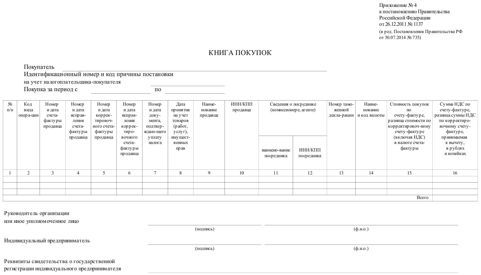 Приложение 1 к правилам ведения журналов учета полученных