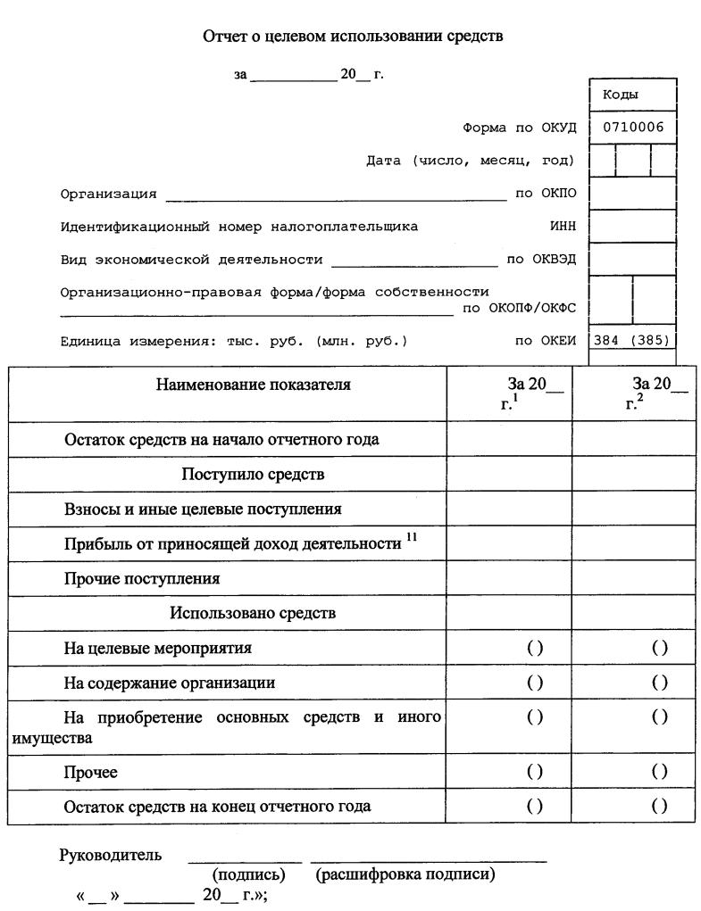 Приказ Минфина о Формах Бухгалтерской Отчетности 2013