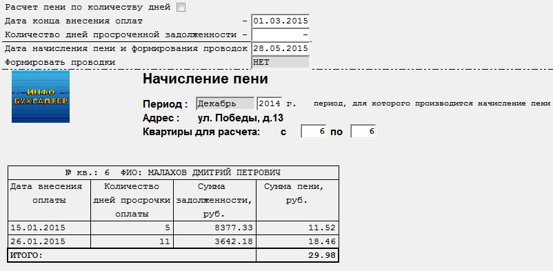 Сумма пени за неуплату налогов